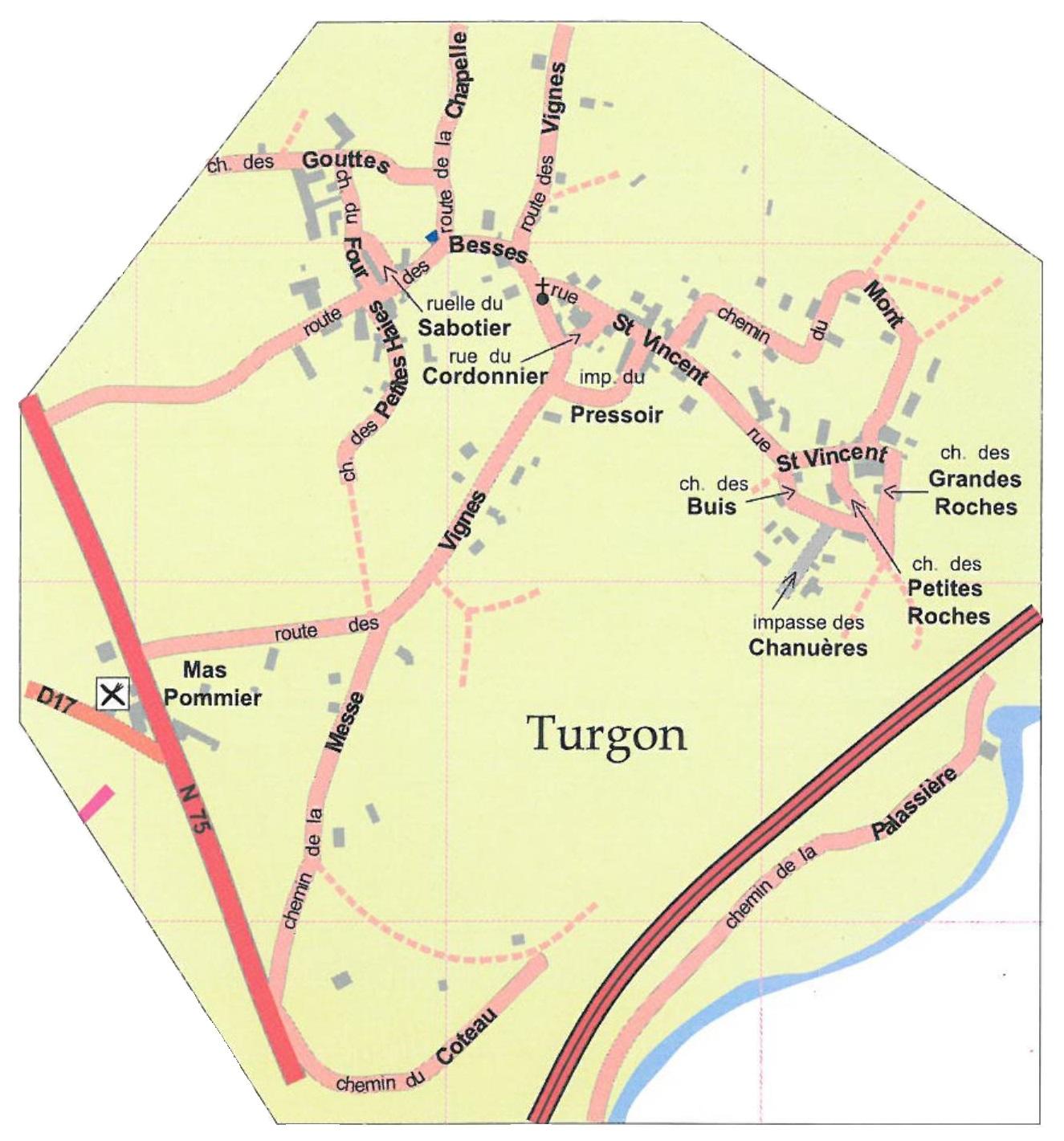 turgon